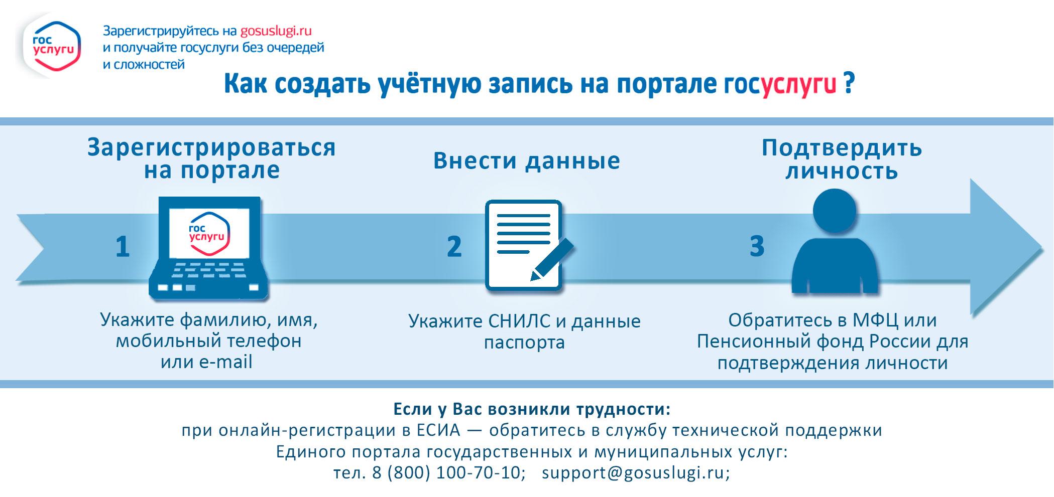 Создание сайта госуслуги бриф для создания веб сайта